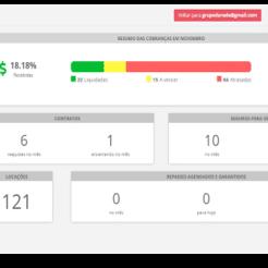 plataforma de gestão inteligente do programa de parceria